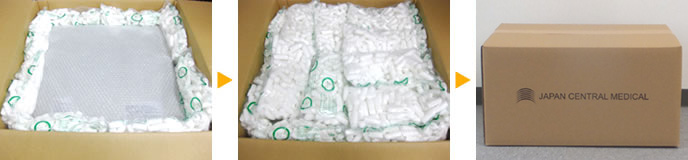 Shipping and Packing Used Medical Equipment Japan Central Medical